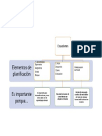 Actividad 2. Elementos Necesarios Para Planificar