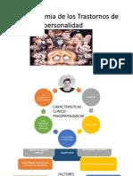 Trastornos de Personalidad y Delitos