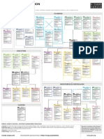 RICARDO VARGAS FULL PROCESS FLOW (ITTO).pdf