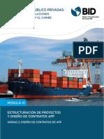 MODULO4_unidad 2.pdf