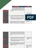 API 1-Gramatica Aplicada
