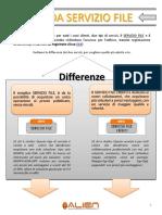 Guida Servizio File Online - ITA.pdf