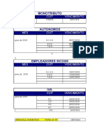 Boletín Impositivo - Julio 2018