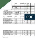 Lista - Absolvire2
