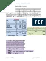Calcular Los Costos Fijos y Variables Con 425 Pares de Zapatos