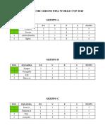 classifiche fifa world cup