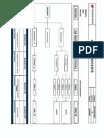 Formato Mapa de Procesos LB REV03