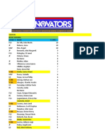 The Innovators recruitment scores.xlsx
