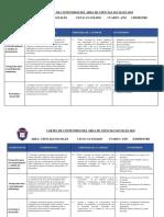 Cartel de Contenidos Del Área de Ciencias Sociales 2018