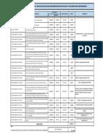 Resumen Sdc_truck Shop 13.12