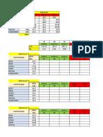 Estructuras Hidraulicas - Calculo de Caudales