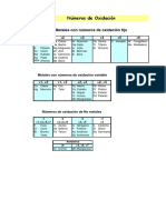 Numeros-de-oxidacion.pdf