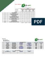 Lista y Contactos ANEIC Chile 2012