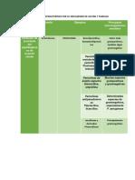 Clasificación de Los Antibacterinos Por Su Mecanismo de Acción y Familias