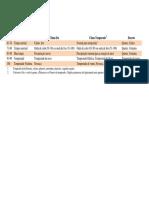 Tabela de Clima Aleatório.pdf