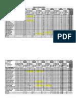 MAT4B_3ERLAP.pdf