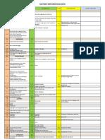 Integrasi Matrix Klausal Implementasi ISO 9001 ISO 14001 OHSAS