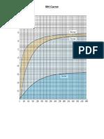 Magnetic curve.docx