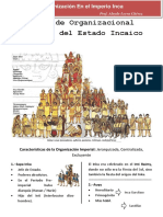 Pirámide Organizacional Política Del Estado Incaico