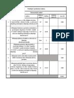 Predmjer i predračun radna verzija ispravljena.pdf