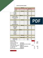 Lighting Scheme for EDCVCM