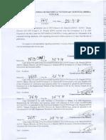 Gradation Govt. Order- DAH&Vs
