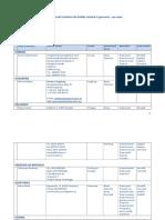 tabel_avocati_pe_orase_4_august_2014.doc