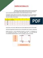 DISEÑO-FACTORIAL-2.docx