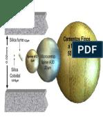 Cemento vs Microcemento