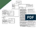 Concepto de Programacio Orientada a Objetos