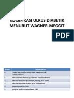 Klasifikasi Ulkus Diabetik Menurut Wagner-meggit