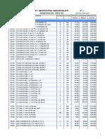 Price List Greiner Bio-One Bioscience 2018