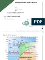 Tema2-Fuerzas_intermoleculares.pdf