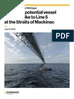 Anchor Strike Mitigation Report