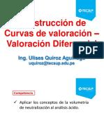 CLASE 06 - Aplicación Volumétrica.pdf