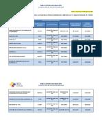 Listado Aplicativos Mviles Calificados Al 04-08-2017