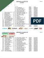 Campionato Italiano XCE 2018 - Agonisti Maschili
