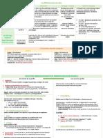 transplantation r�sum� (1)