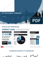 2018 CIO Tech Poll