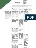 9.1.1.4 notulen rapat.doc