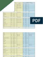 sistem-upotrebe-namirnica_restrikcija-vanrestrikcija_hrono1.pdf