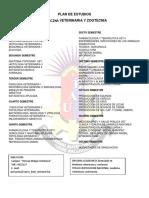 Plan de Estudios Veterinaria