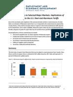 Summary_MN Exports_Countermeasures to Tariffs
