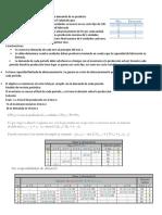 Problema Inventario programación dinamica