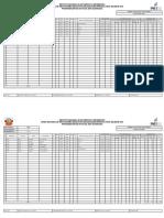 Listado de Instituciones Educativas Del Jefe de Brigada Total - Junin - 4 (1)
