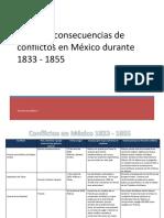 MIII-U2- Actividad 2. Causas y consecuencias de conflictos en México durante 1833 - 1855.docx