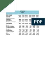 Proyeccion de Empresa Basiloz Modulo5