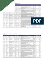 4_4Lista de Proyectos Adjudicados y Concluidos 10-04-18 - Copia