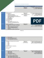Planificación Contenidos Internado 2017