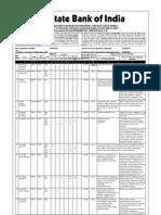 SBI Recruitment 2010 Jobs Notification of Various Staff